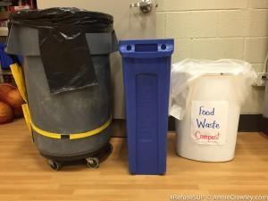 Schools Refuse Single Use Plastic #RefuseSUP Recycle Compost Trash Garbage Annie Crawley
